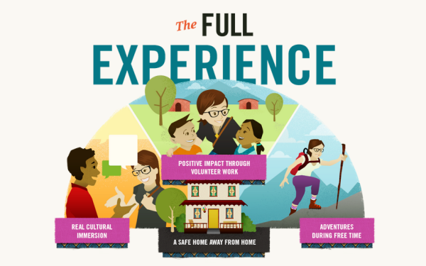 the-full-experience